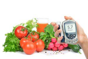гликометр и продукты питания